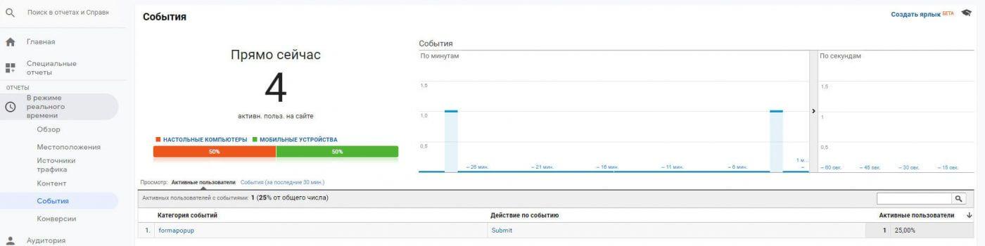 Быстрая проверка цели в Google Analytics