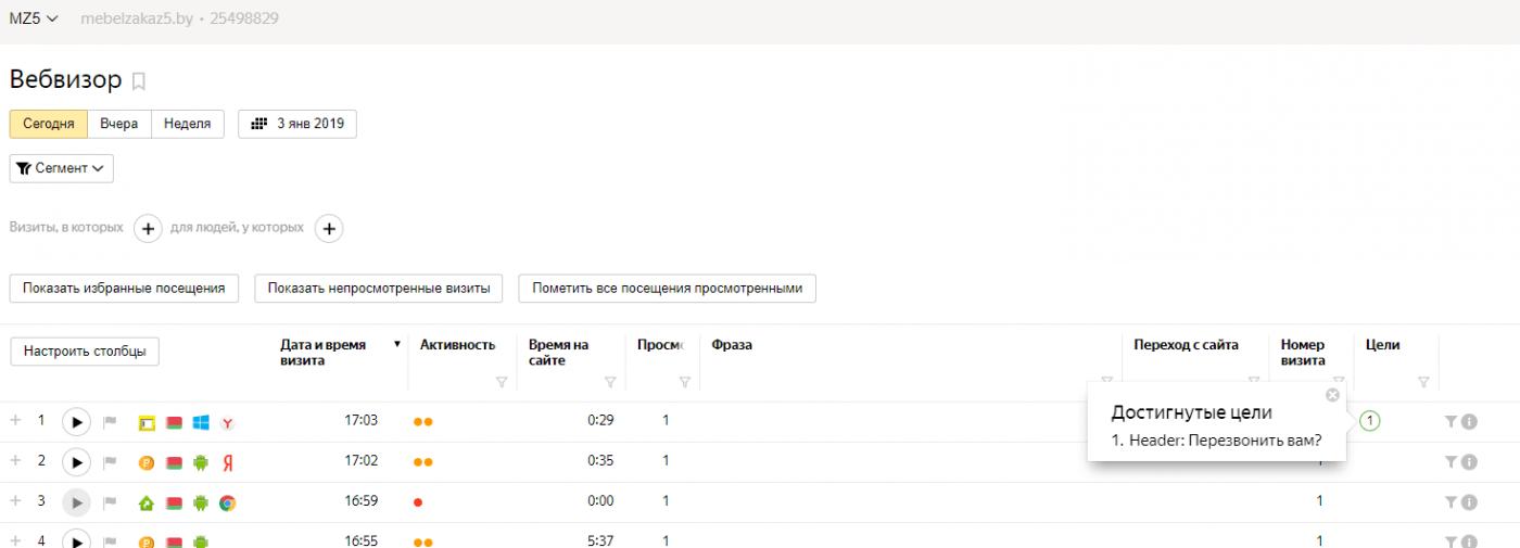 Быстрая проверка цели в Яндекс.Метрике
