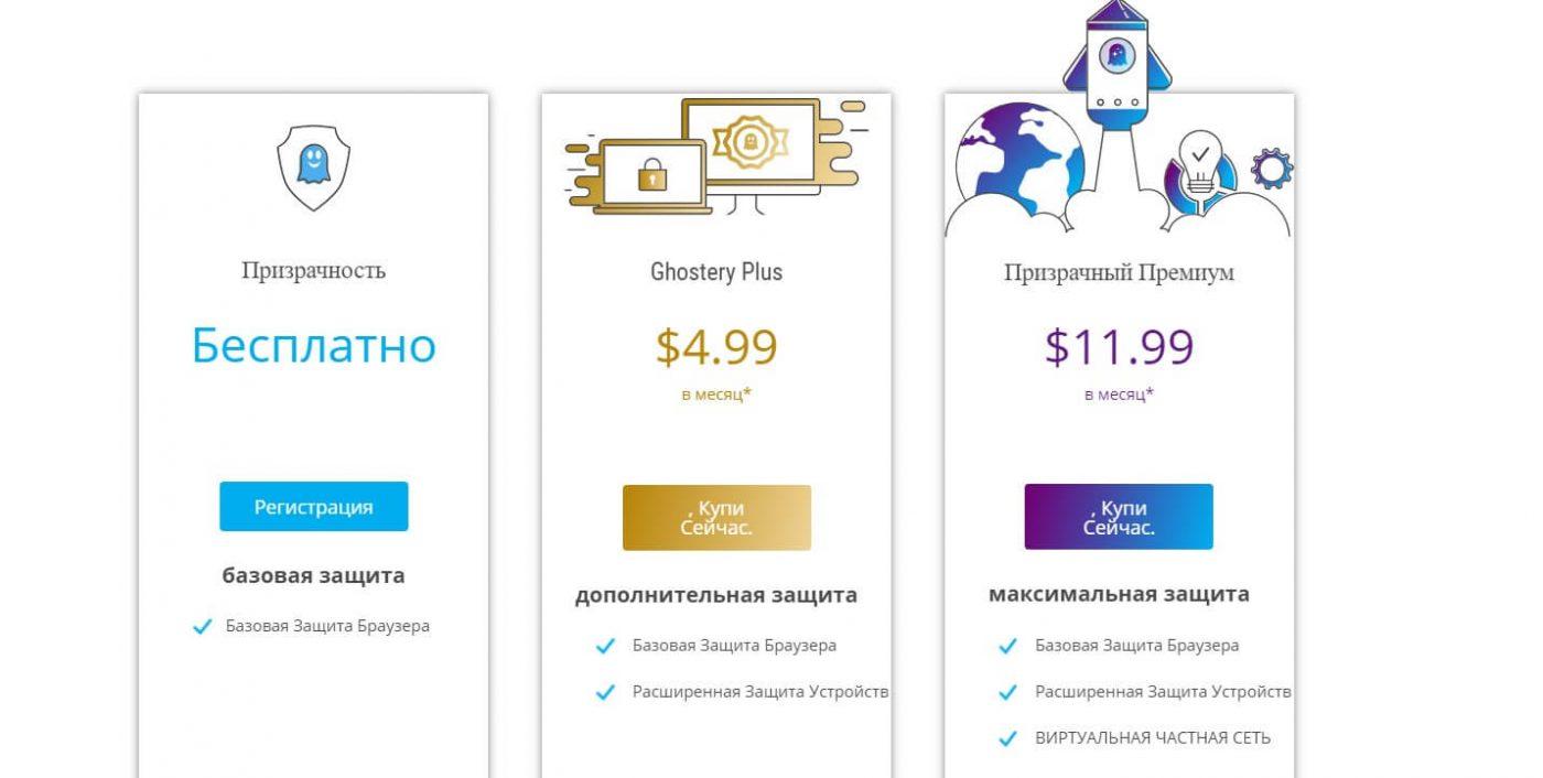Цены на расширения для браузера Ghostery